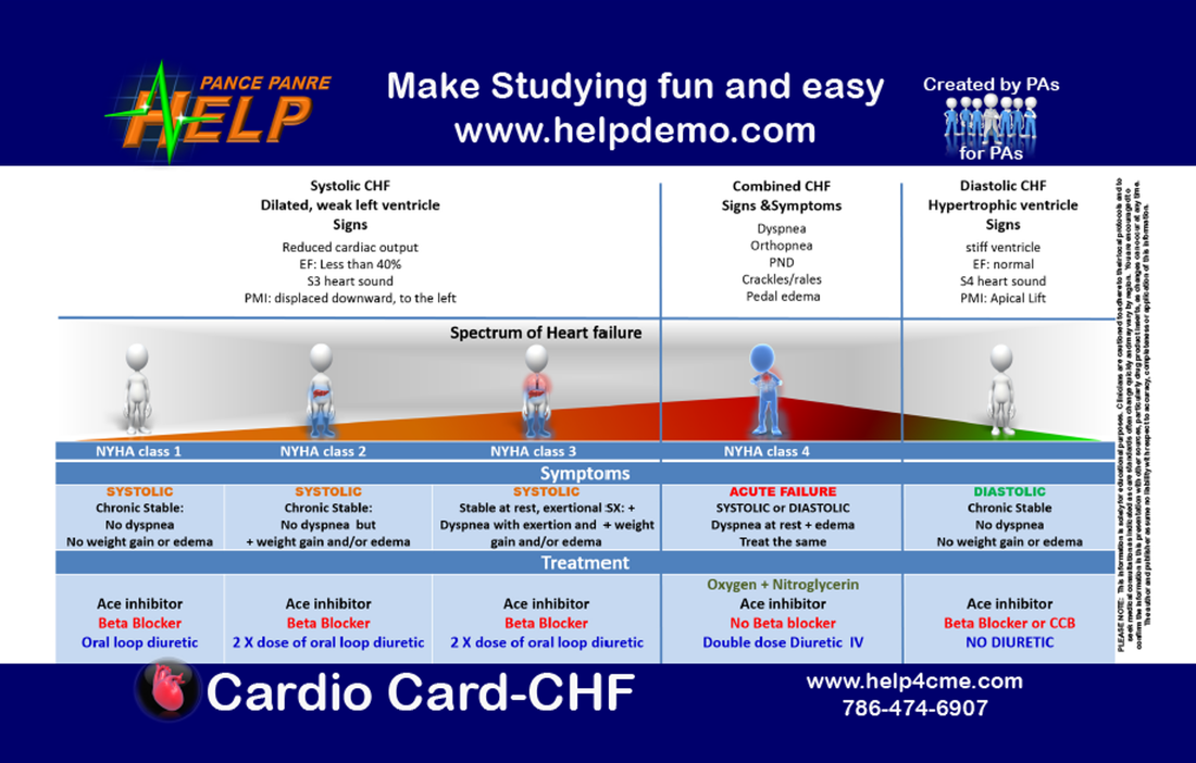 Free PANCE PANRE Study Cards: HELP: The best online PA exam review